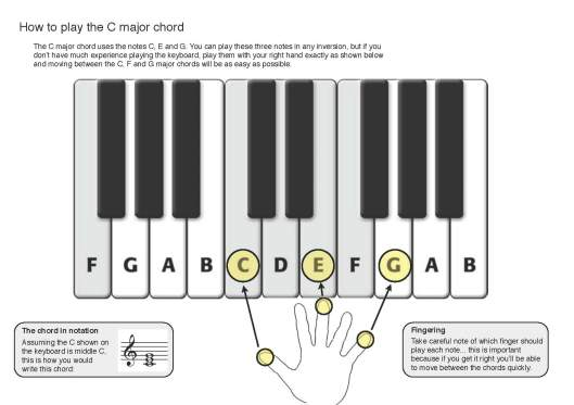 chord-fingering_page_1