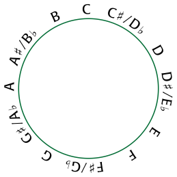 circle of fifths.png