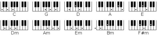 piano_chords