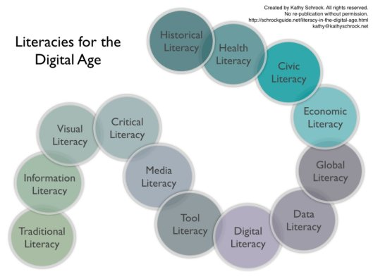 digital_literacy_newest_copy.001.jpg